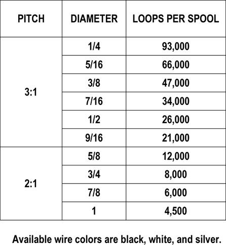 spool-sizes
